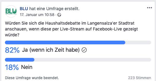 82% würden Bad Langensalzaer Haushaltsdebatte im Livestream schauen