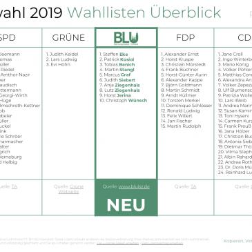 BLU informiert: Alle Wahllisten zur Stadtratswahl 2019 im Überblick